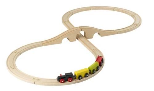 Circuit train en bois  quacheter pour un enfant de 3 ans ? ~ Train En Bois Enfant